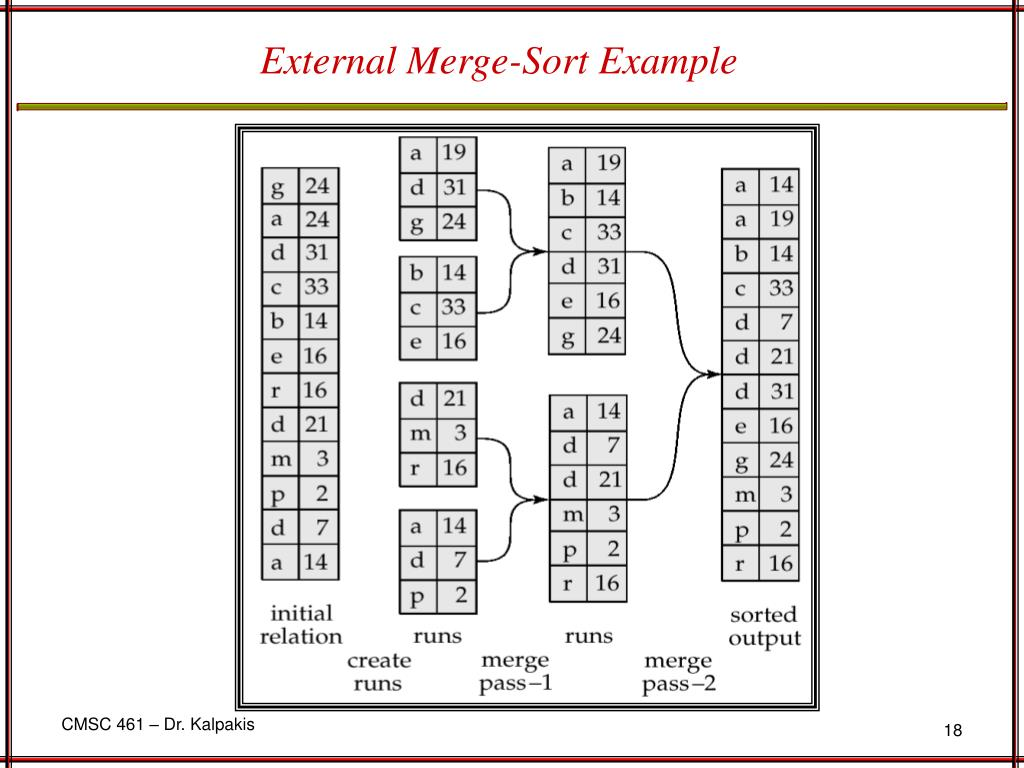 External Merge-Sort Example