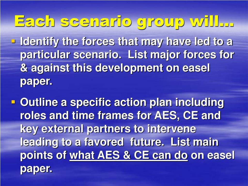 Each scenario group will…