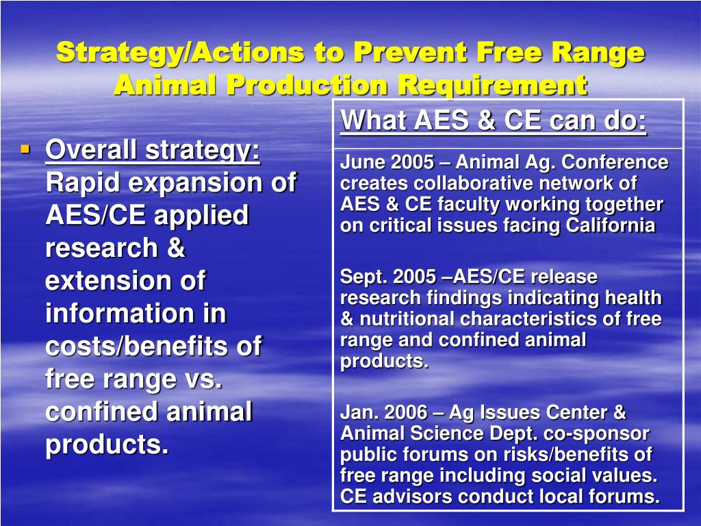 Strategy/Actions to Prevent Free Range Animal Production Requirement