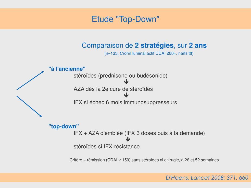 """Etude """"Top-Down"""""""