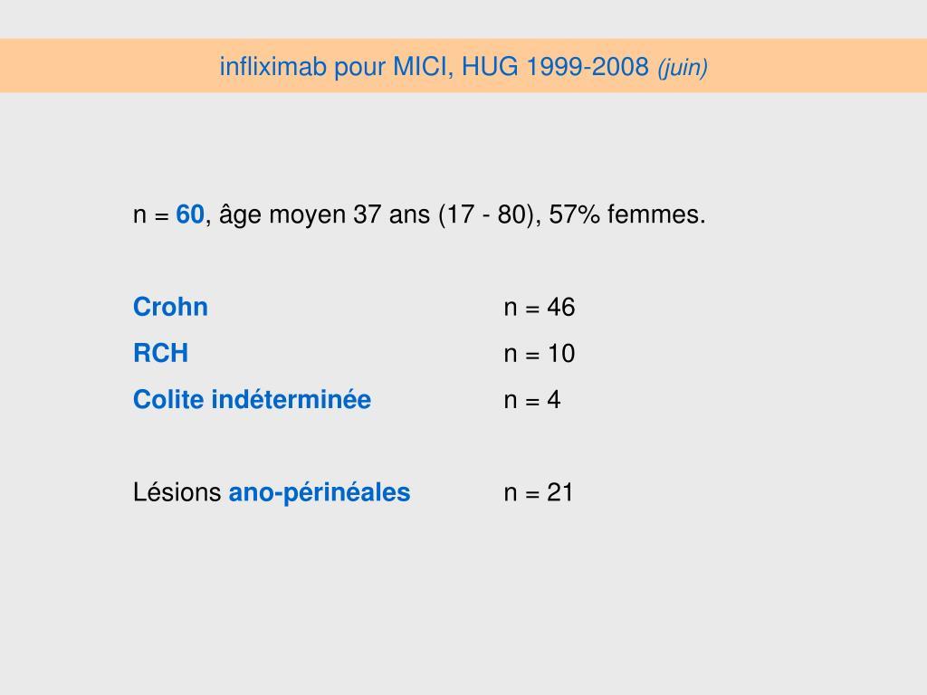 infliximab pour MICI, HUG 1999-2008