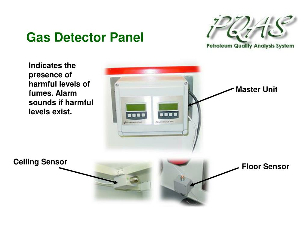 Gas Detector Panel