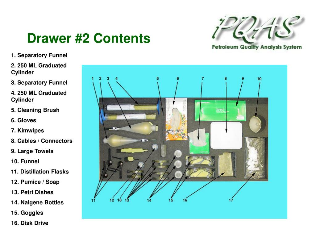 Drawer #2 Contents