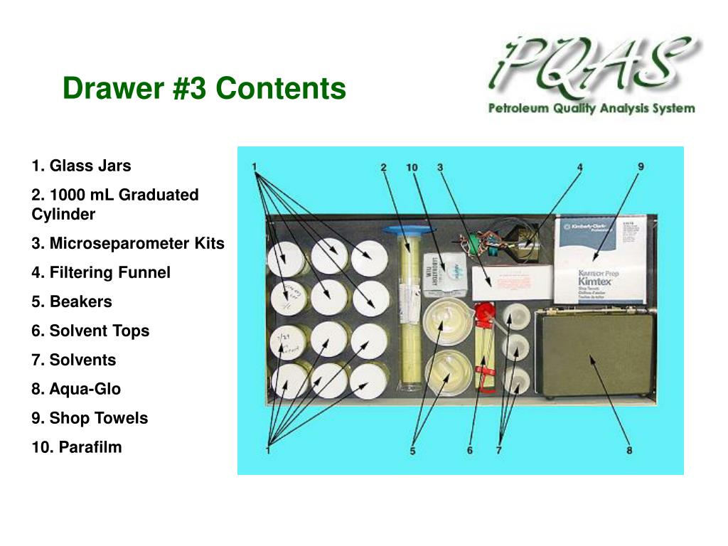 Drawer #3 Contents