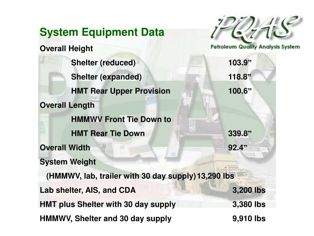 System Equipment Data