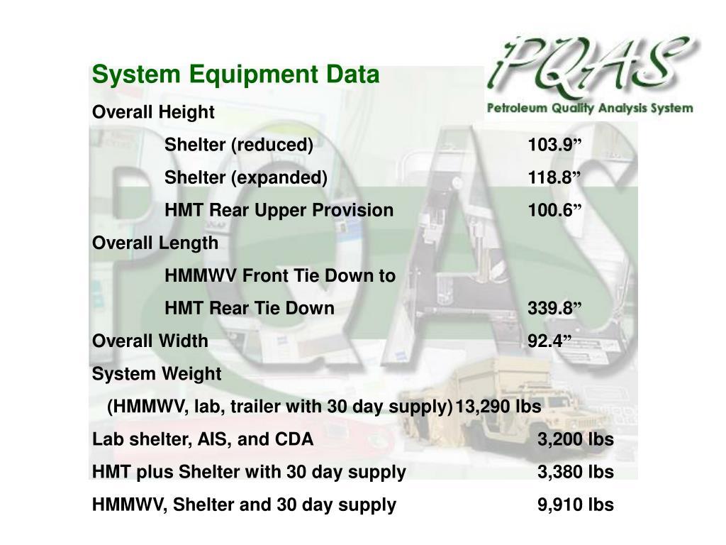 System Equipment Data