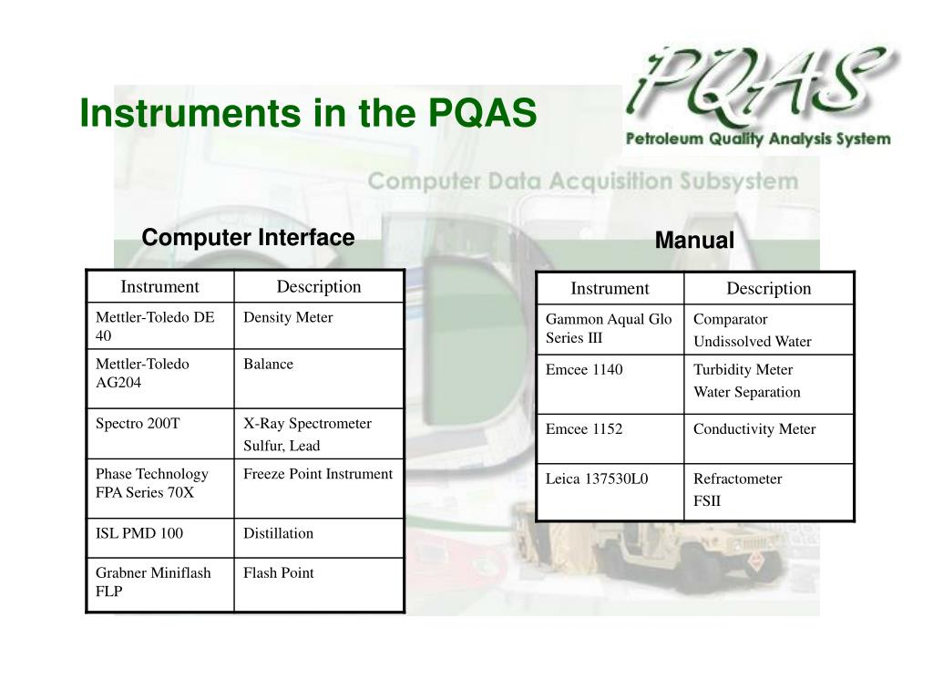 Instruments in the PQAS