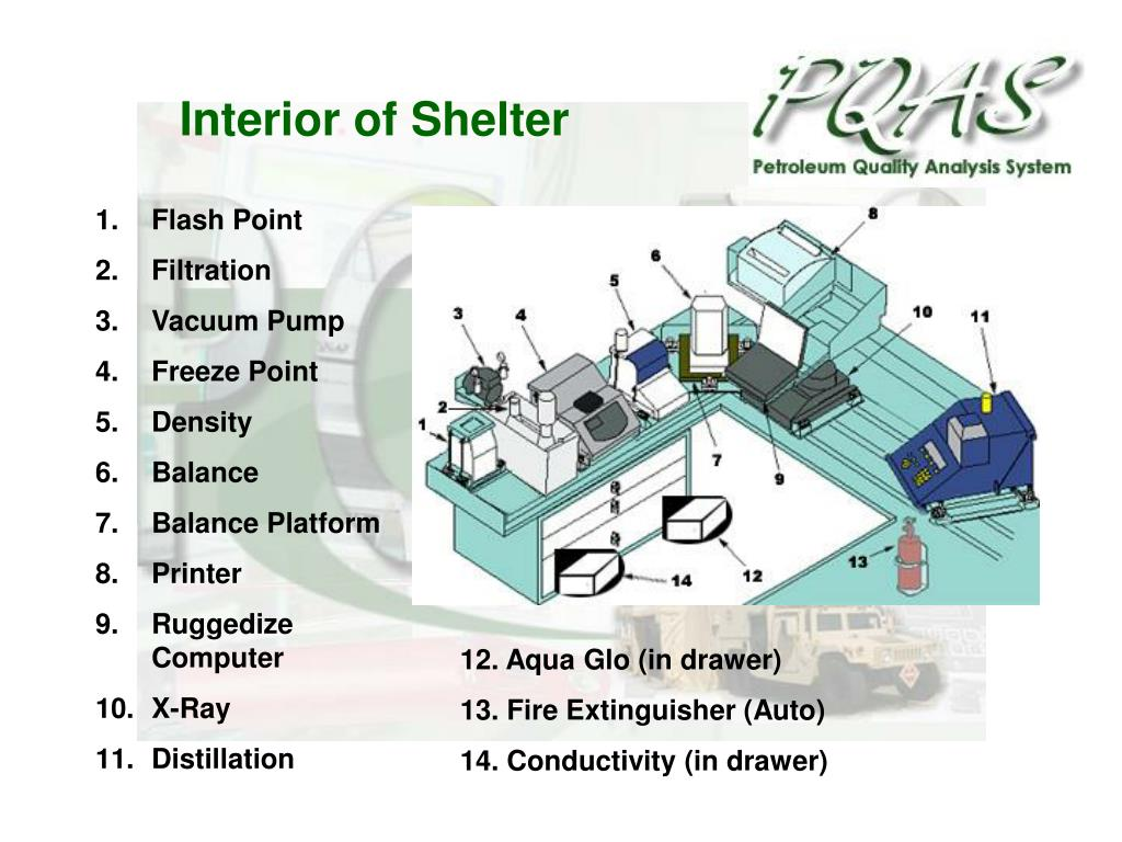 Interior of Shelter