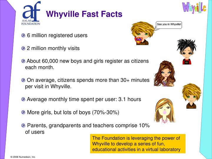 Whyville fast facts