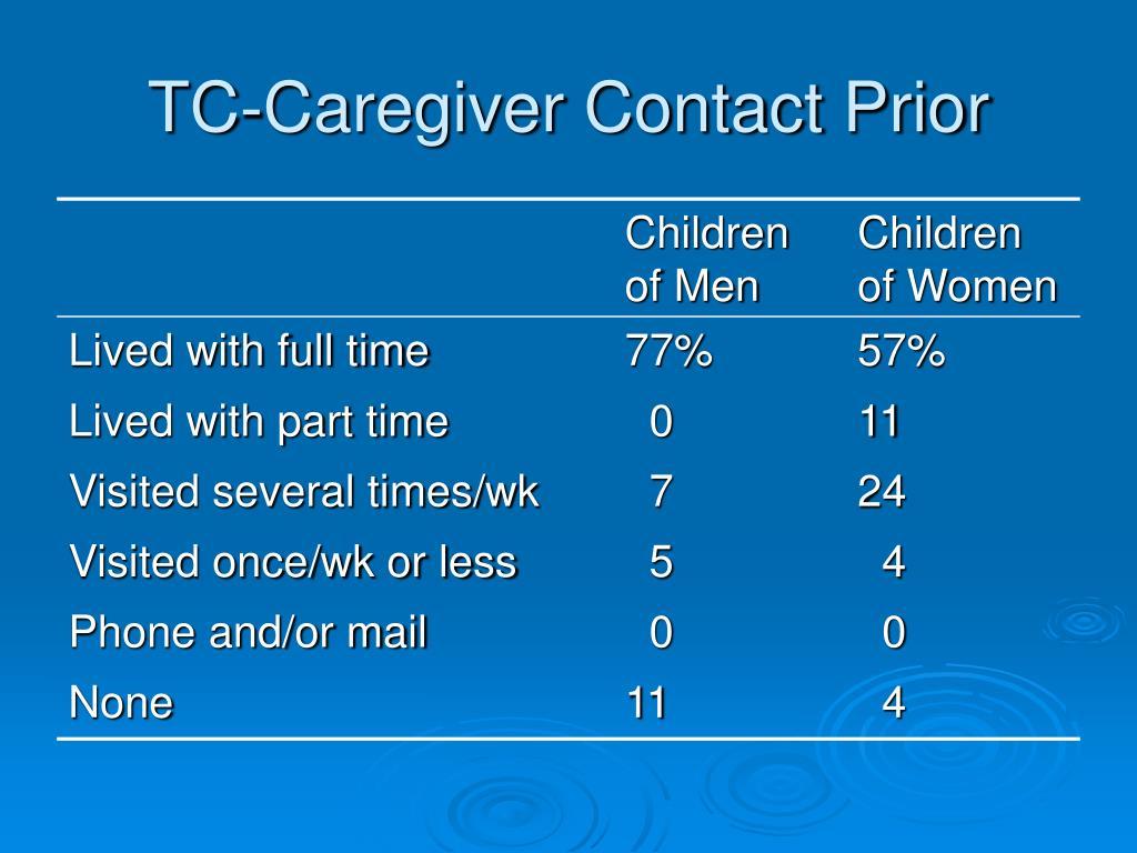 TC-Caregiver Contact Prior