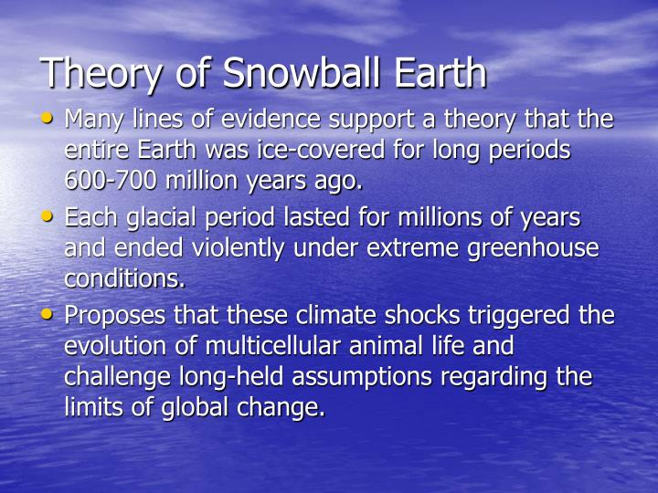 Theory of snowball earth