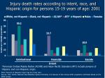 injury death rates according to intent race and hispanic origin for persons 15 19 years of age 2001