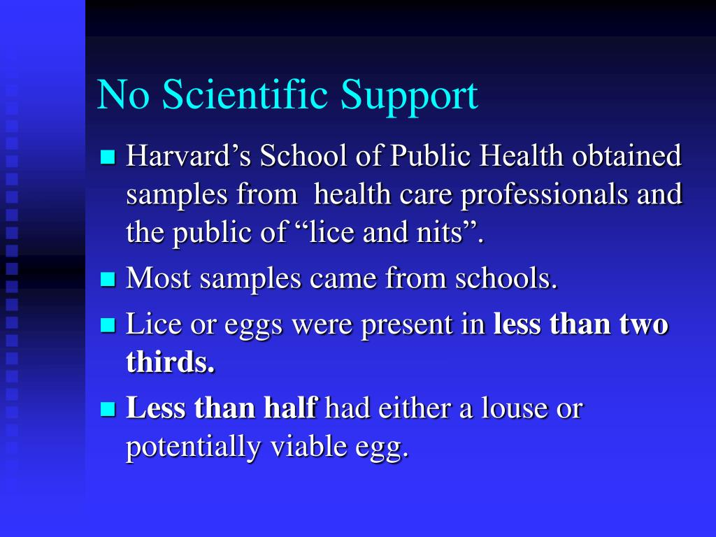 No Scientific Support