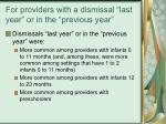for providers with a dismissal last year or in the previous year