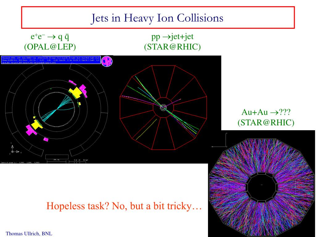 Jets in Heavy Ion Collisions