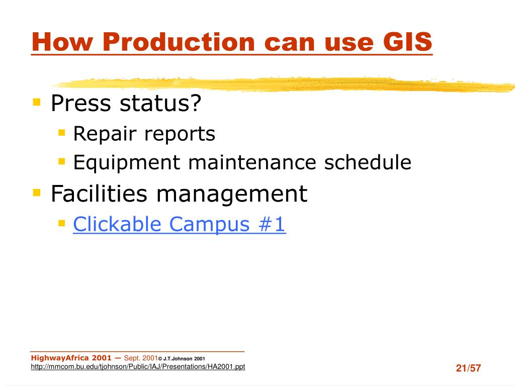 How Production can use GIS