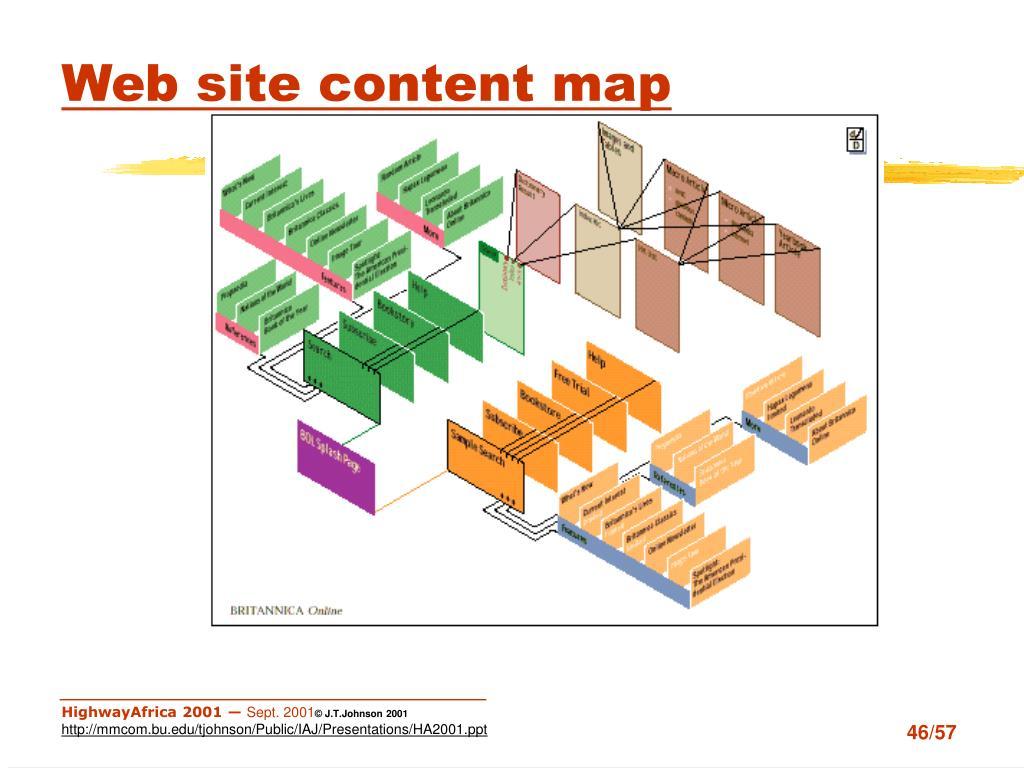 Web site content map