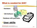 what is needed for gis