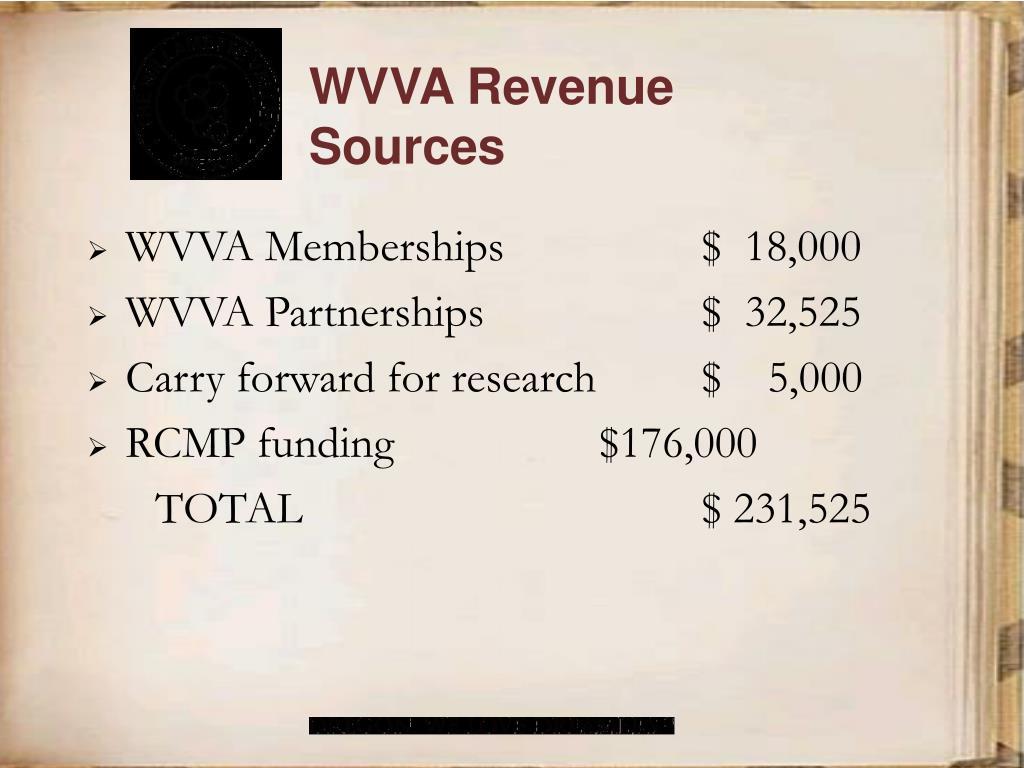 WVVA Revenue Sources