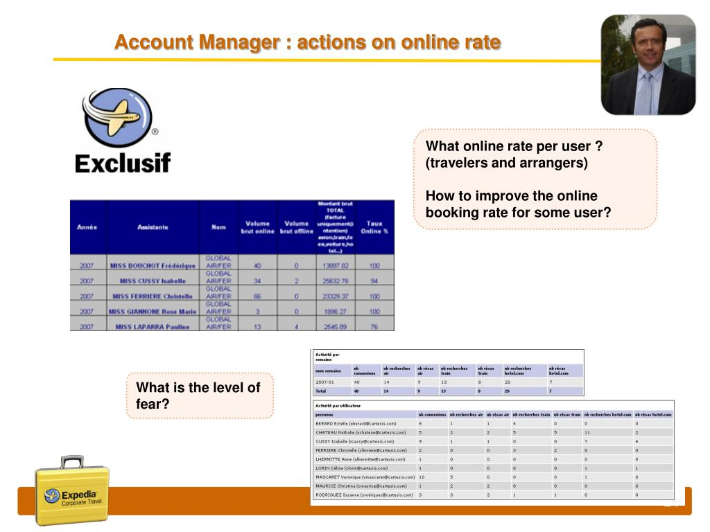Account Manager : actions on online rate