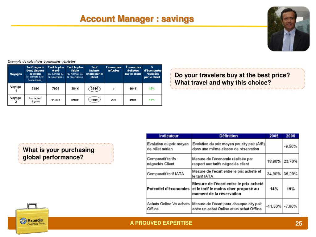 Account Manager : savings