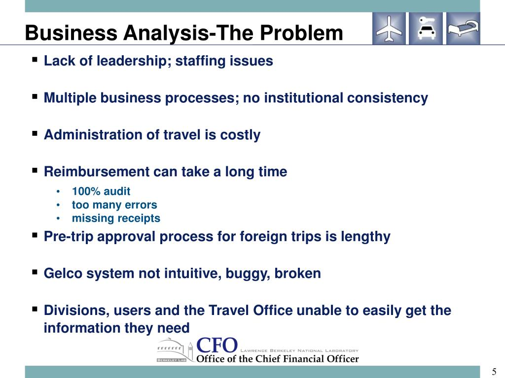 Business Analysis-The Problem