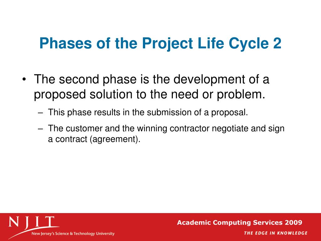 Phases of the Project Life Cycle 2