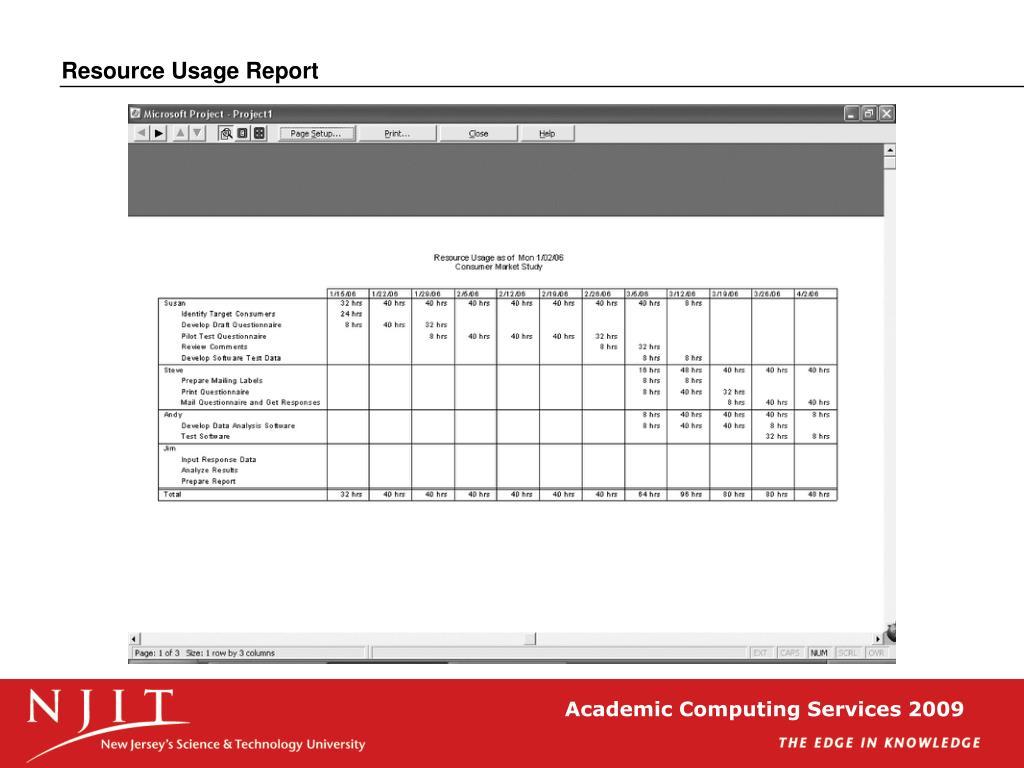 Resource Usage Report