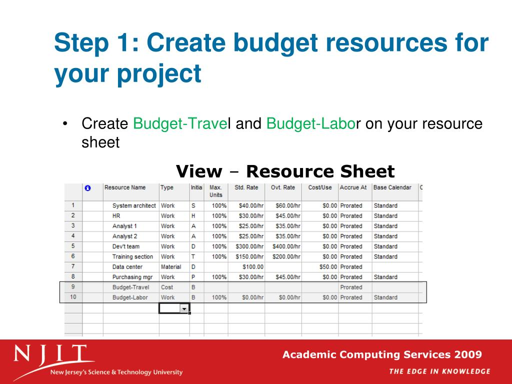 Step 1: Create budget resources for your project
