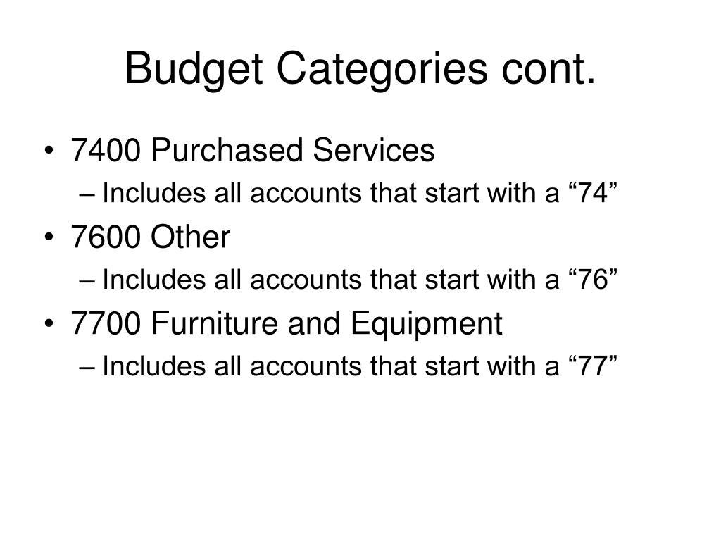 Budget Categories cont.