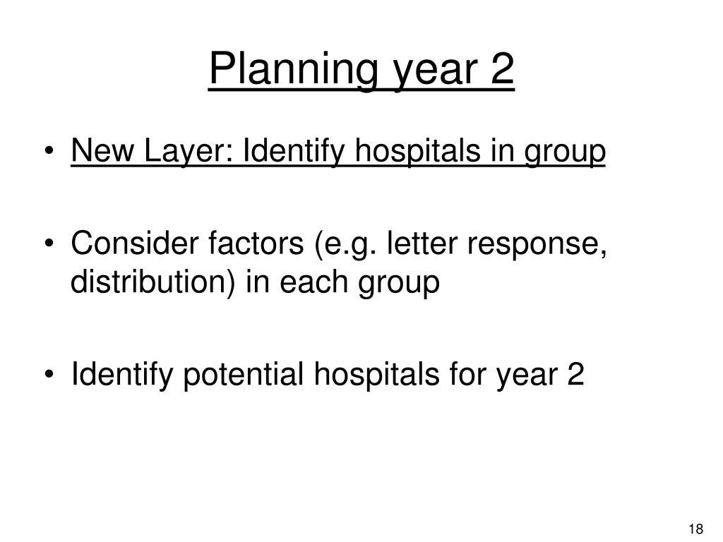 Planning year 2