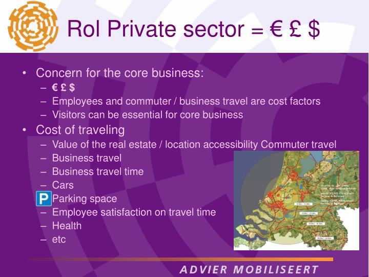 Rol private sector