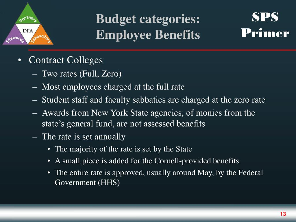 Contract Colleges