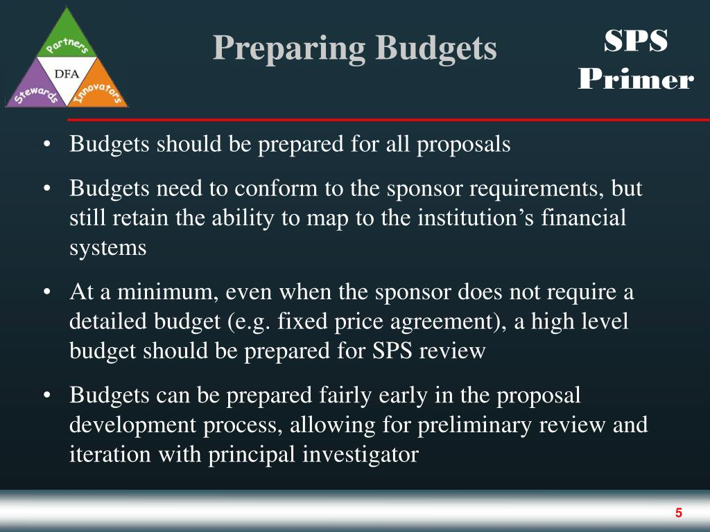 Budgets should be prepared for all proposals