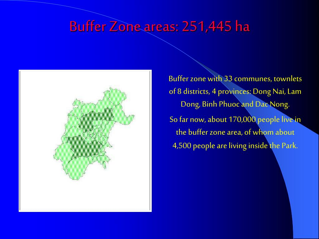 Buffer Zone areas: 251,445 ha