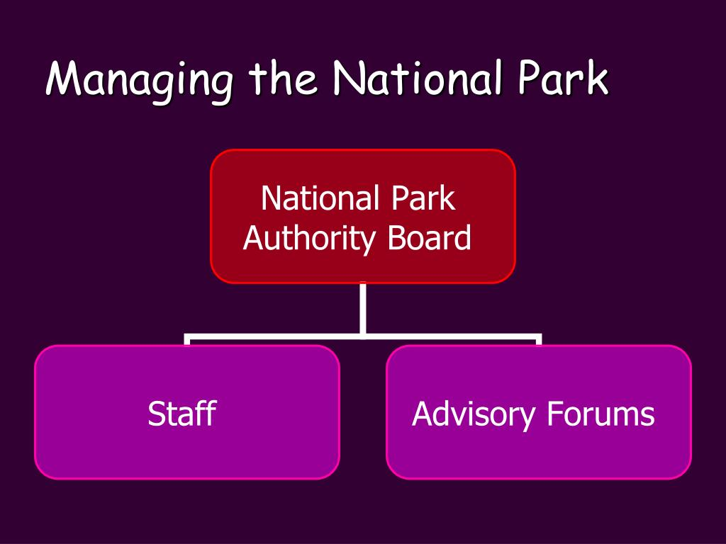Managing the National Park