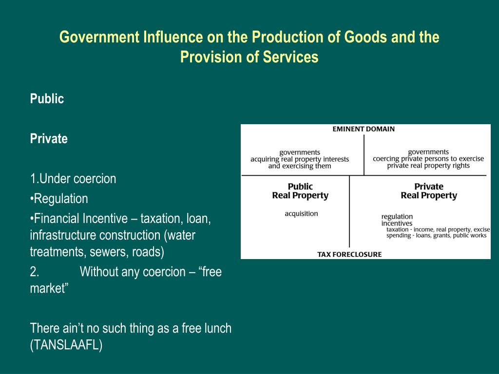 Government Influence on the Production of Goods and the Provision of Services