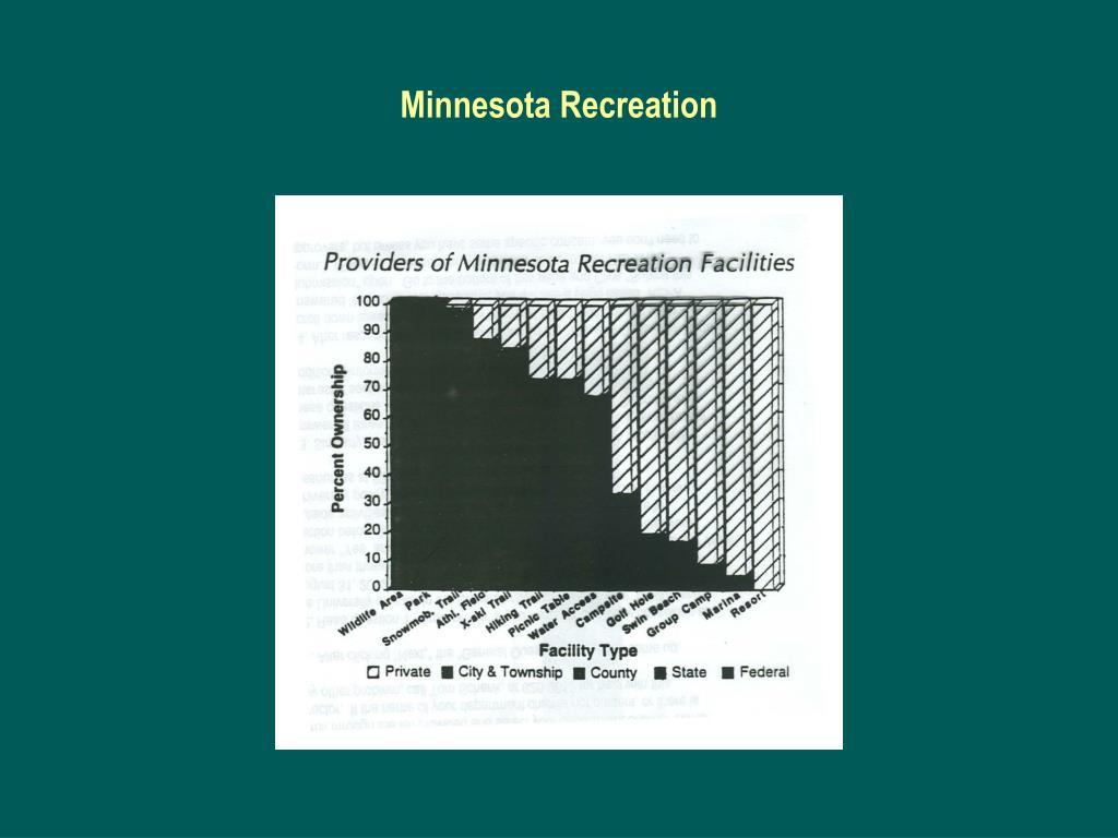 Minnesota Recreation