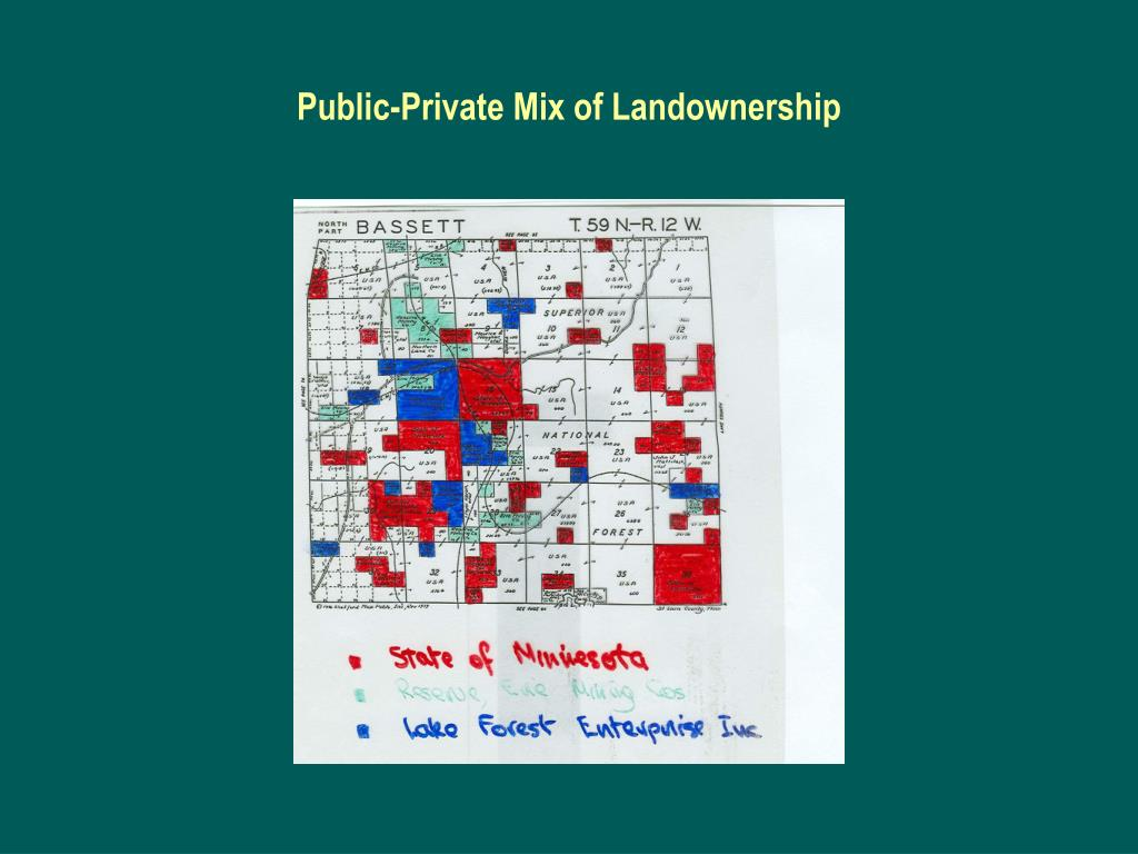 Public-Private Mix of Landownership
