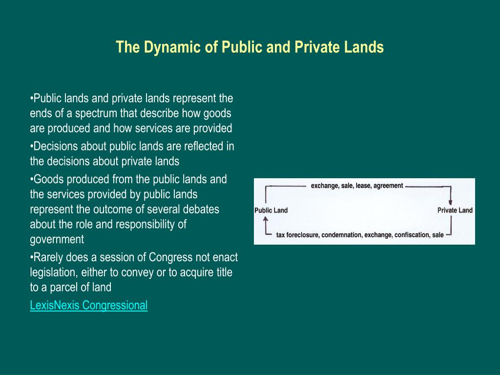 The Dynamic of Public and Private Lands