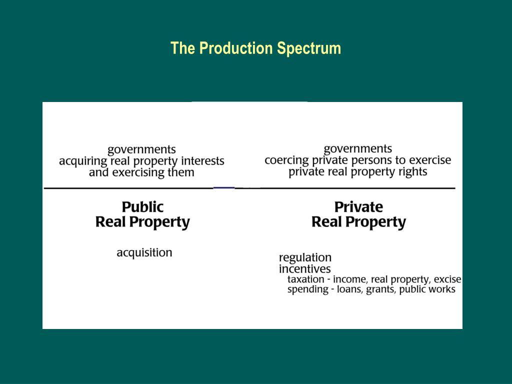 The Production Spectrum