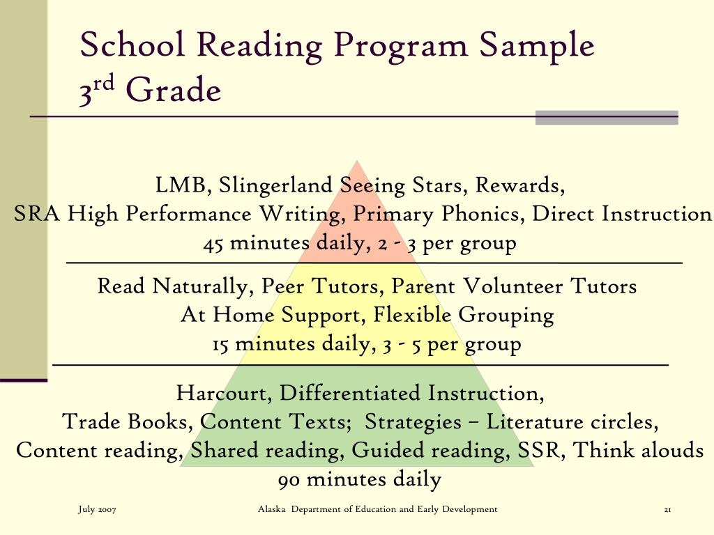 School Reading Program Sample