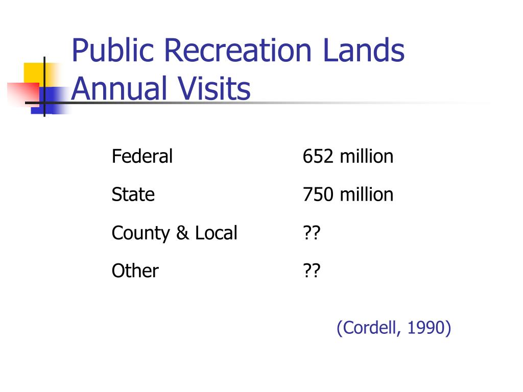 Public Recreation Lands
