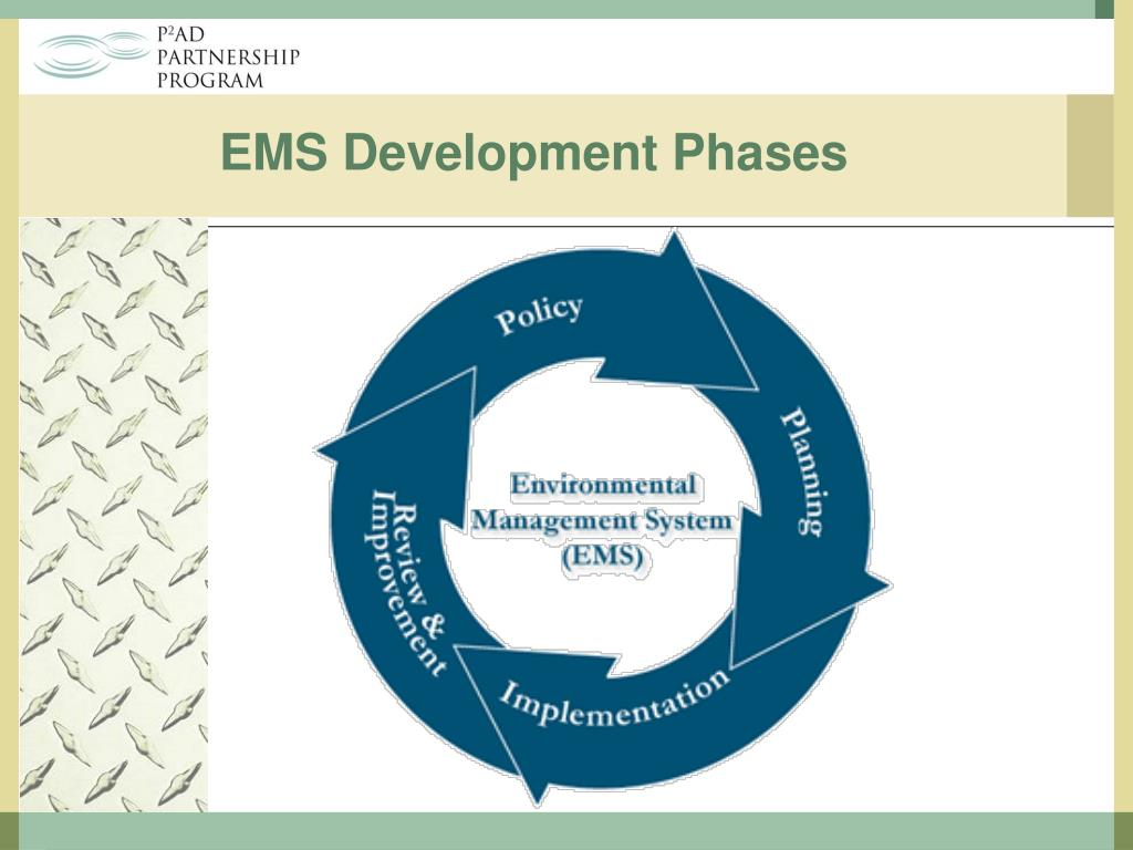 EMS Development Phases