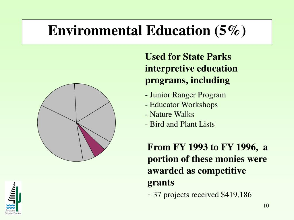 Environmental Education (5%)
