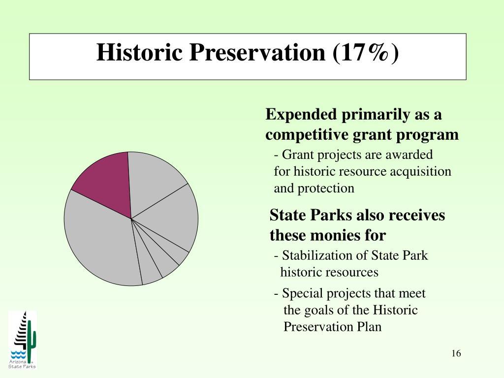 Historic Preservation (17%)