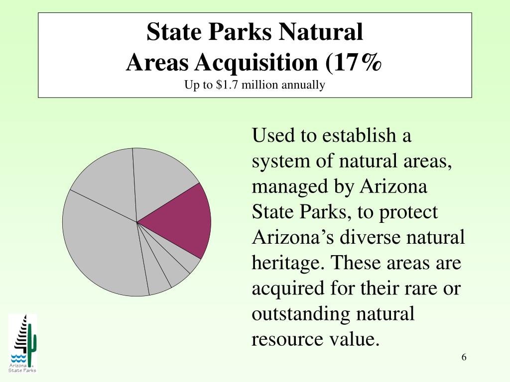 State Parks Natural