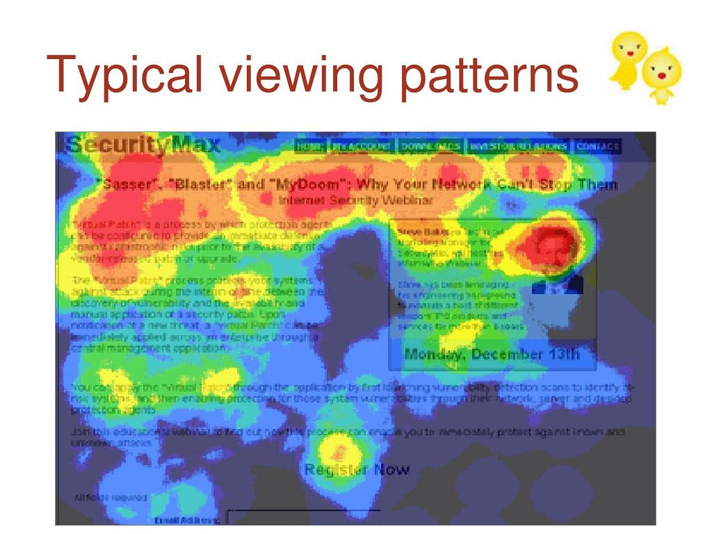 Typical viewing patterns