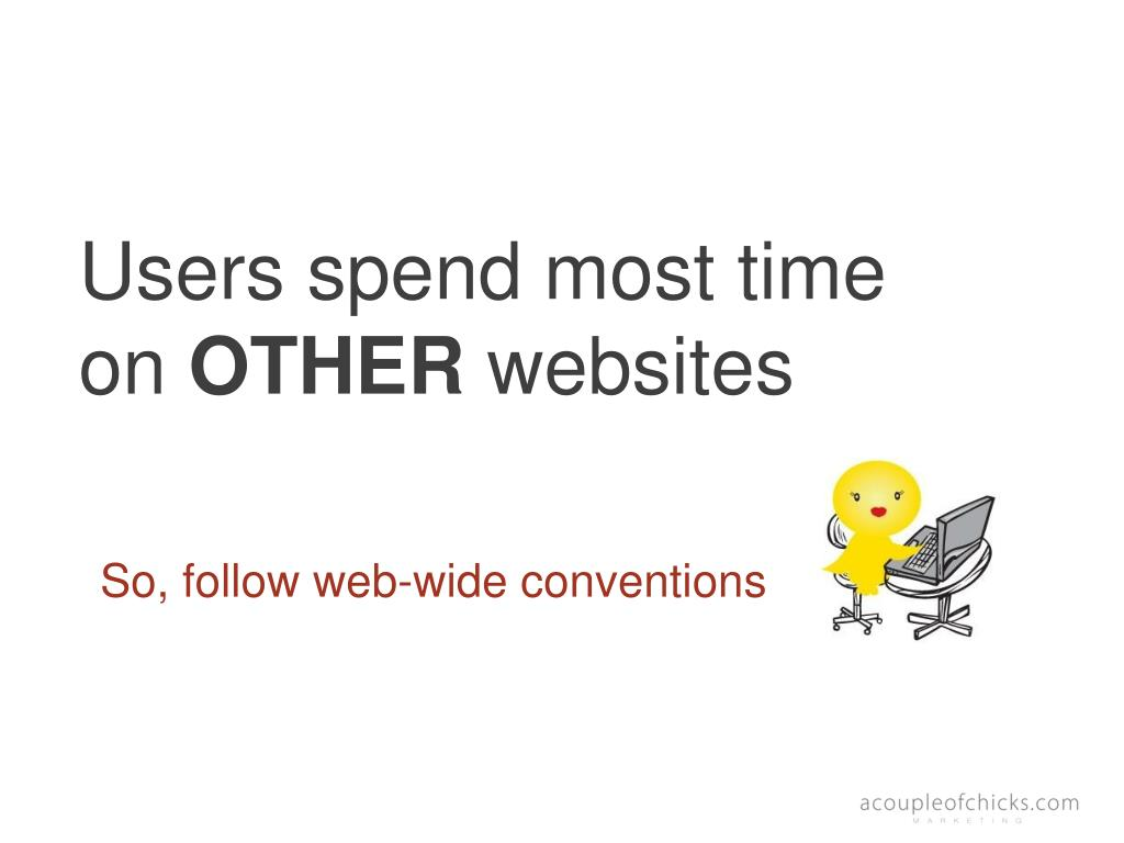 Users spend most time on