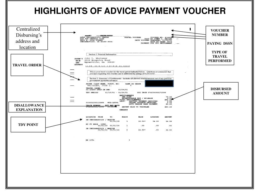HIGHLIGHTS OF ADVICE PAYMENT VOUCHER